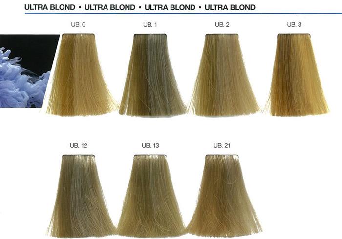 inoa-ultra-blonde-kolory-hs