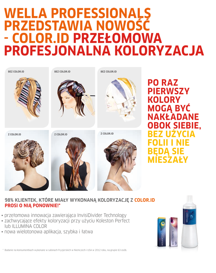 wella-color-id-infografika-1