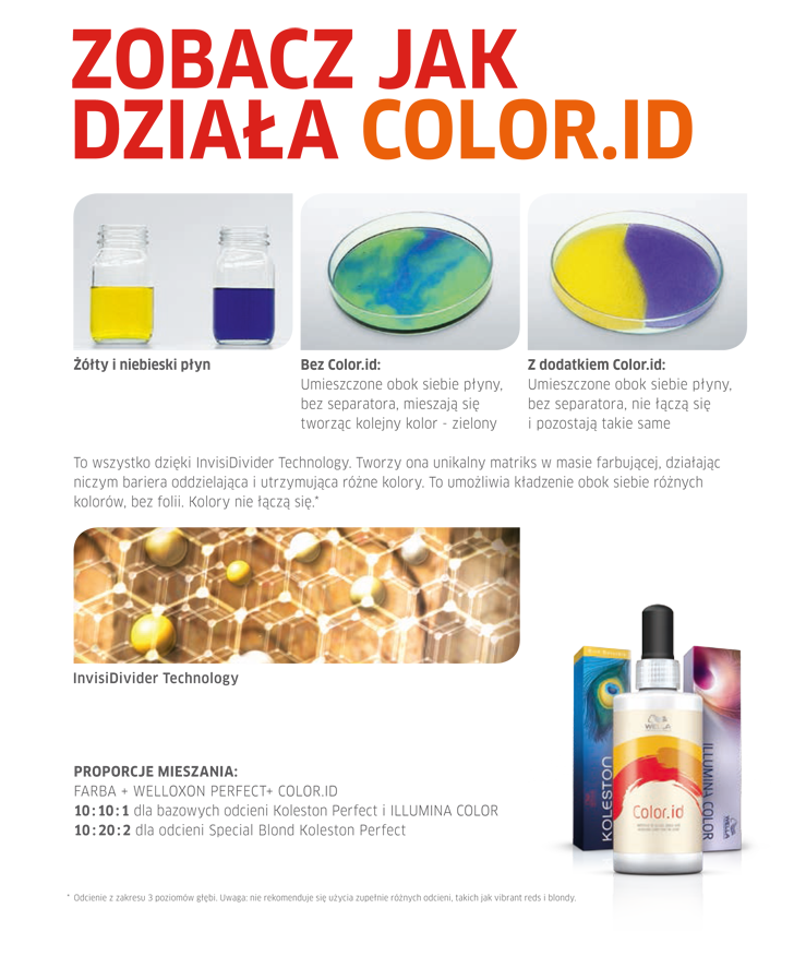 wella-color-id-infografika-2