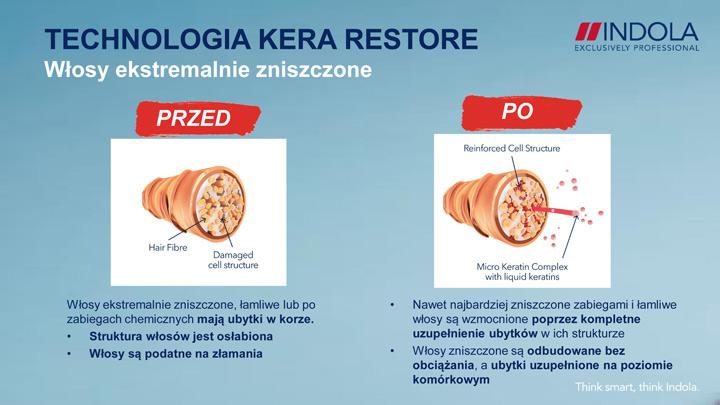 indola-kera-restore-przed-i-po