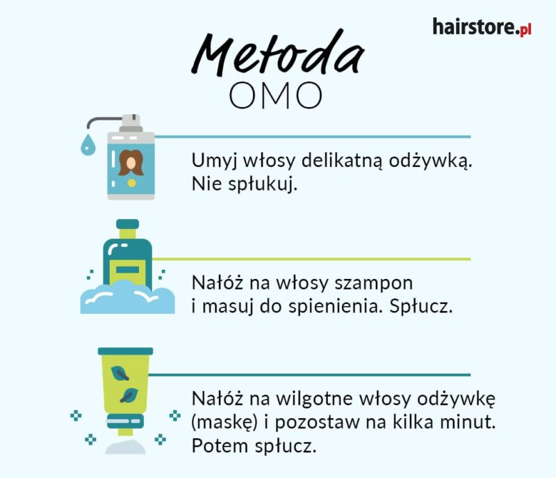 pielęgnacja włosów zimą, metoda omo, na czym polega metoda omo