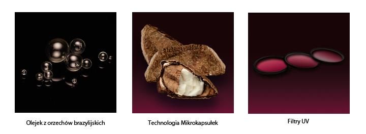 składniki Brazilnut