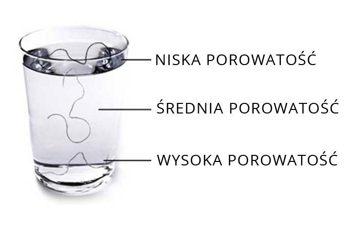 jak-okreslic-porowatosc-wlosow-test-wody
