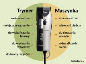 do czego słuzy trymer do włosów? jaka jest różnica między trymerem a maszynką do włosów?