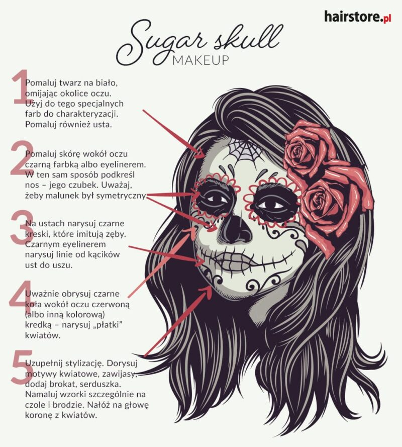 jak wykonać sugar skull makeup krok po kroku