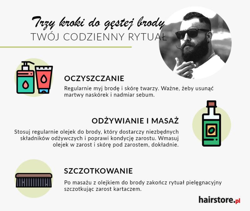 jak zagęścić brodę, jak pielęgnować brodę, żeby była gęsta, pielęgnacja brody, pielęgnacja zarostu