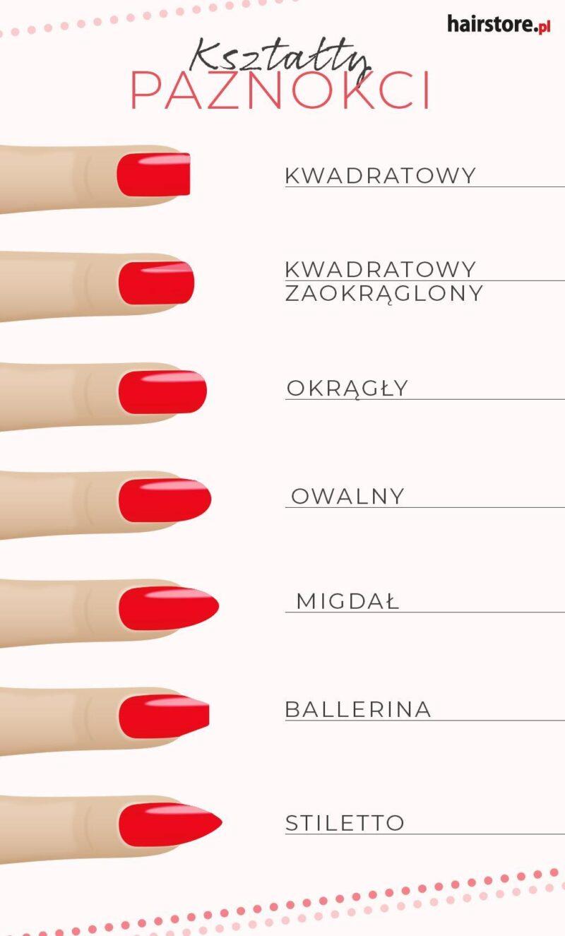 pomysł na paznokcie, paznokcie kształty