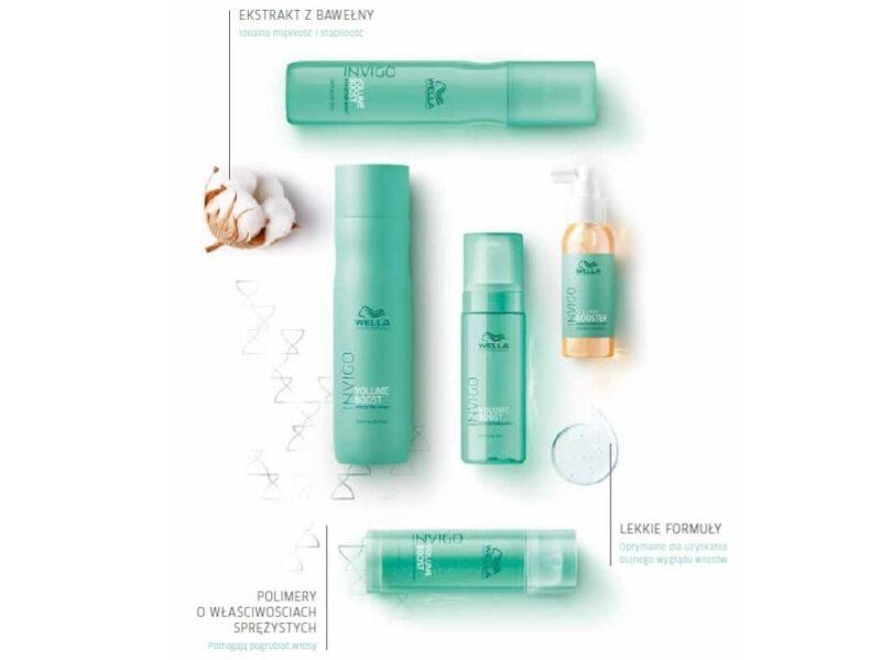 kosmetyki do cienkich włosów, kosmetyki pogrubiające, szampon pogrubiający wella invigo volume boost blend