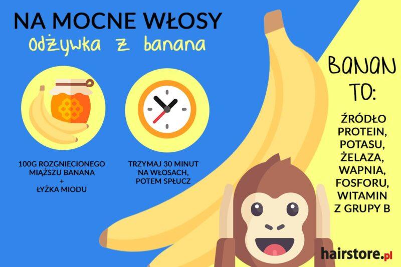 eko-odzywka do włosów z banana, odżywka ekologiczna, eco odzywka, banan a włosy