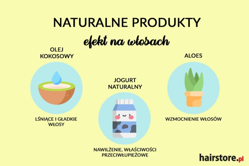 eko-odzywki, domowe odzywki do włosów, aloes na włosy, jogurt na włosy, olej kokosowy na włosy
