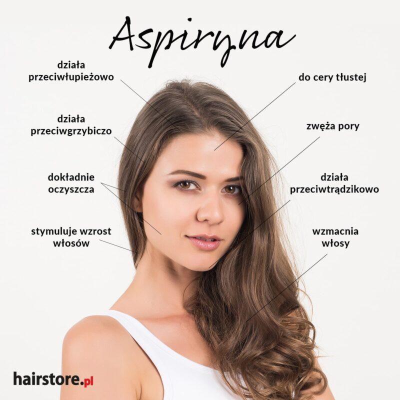 czy aspiryna wzmocni włosy, aspiryna na włosy, preparaty z aspiryną do włosów