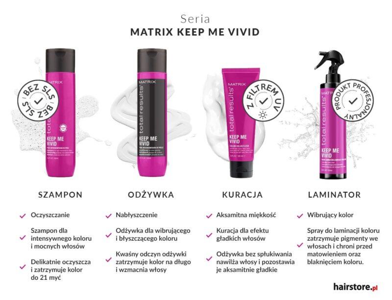 matrix keep me vivid, seria matrix keep me vivid, matrix total results do włosów farbowancyh, szampon do włośów farbowanych, laminator koloryzacji