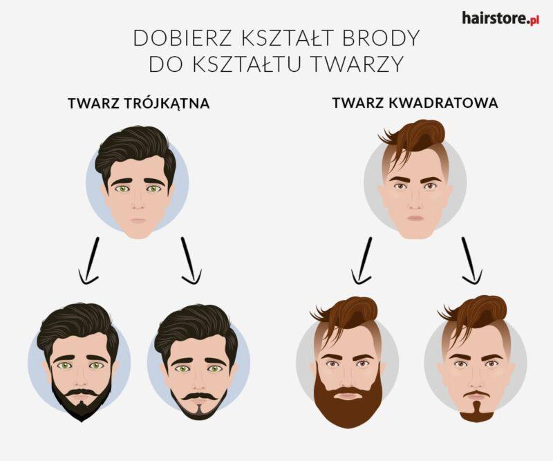 jak dobrać brodę do twarzy trójkątnej, jaka broda dla twarzy kwadratowej