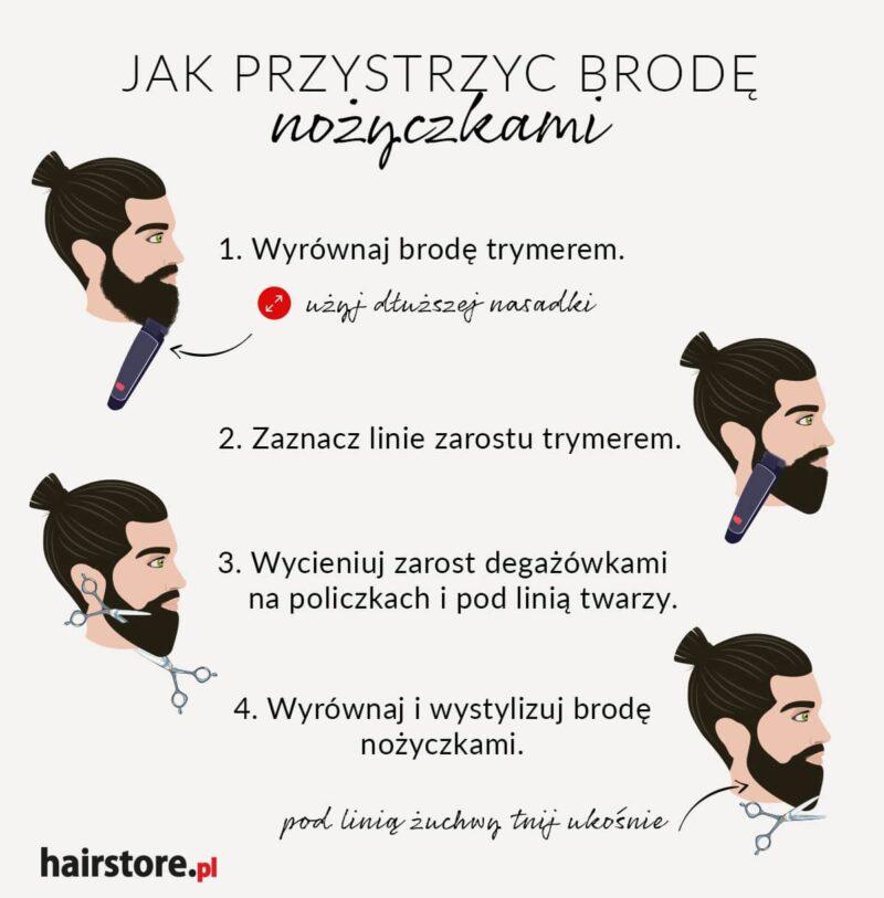strzyżenie brody nożyczkami, jak strzyc brodę nożyczkami, nożyczki do brody