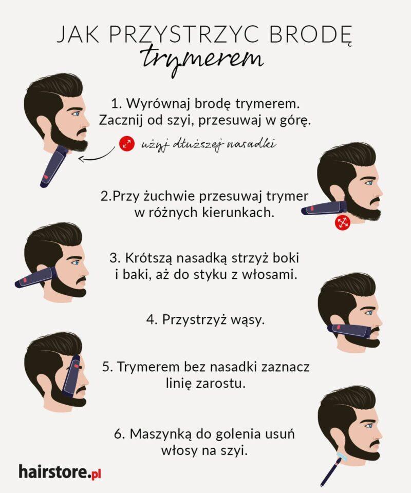 jak ostrzyc brodę trymerem, trymer do brody, strzyżenie brody trymerem krok po kroku