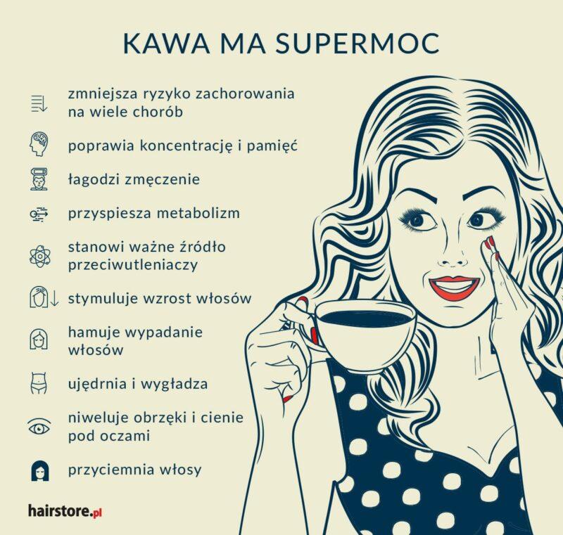 działanie kawy, zalety kawy, kawa w kosmetyce, kawa na włosy