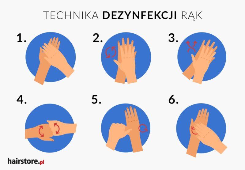 jak dezynfekować dłonie, preparaty do dezynfekcji rąk