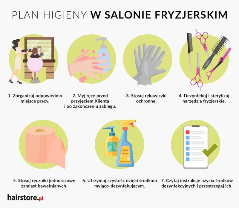 plan higieny w salonie fryzjerskim, dezynfekcja w salonie fryzjerskim, jak czyścić salon fryzjerski