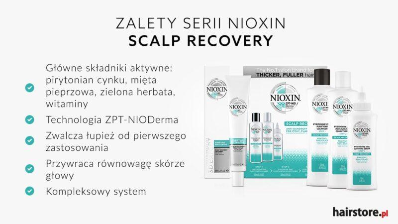 dlaczego warto stosować nioxin, jak skutecznie wyleczyć łupież