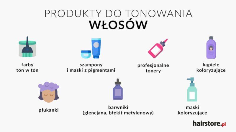 produkty do tonowania włosów, dla kogo tonowanie włosów