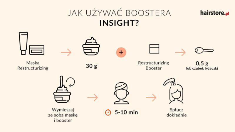 booster insight, insight booster, jak używać boostera insight