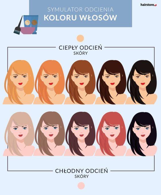 dobierz kolor włosów do typu urody