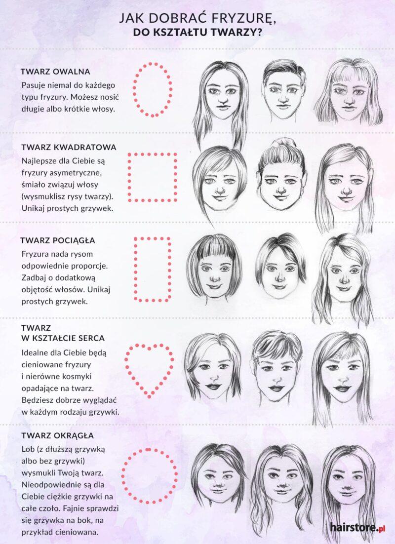 jak dobrać fryzurę do kształtu twarzy, fryzura a kształt twarzy