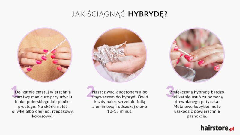 jak ściągnąć hybrydę, jak usunąć lakier hybrydowy, czym ściągnąć hybrydę, jak usunąć hybrydę z paznokci, jak zmyć hybrydę