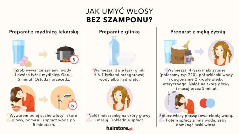 przepisy na domowe szampony, szampony diy, jak umyć wosy bez szamponu