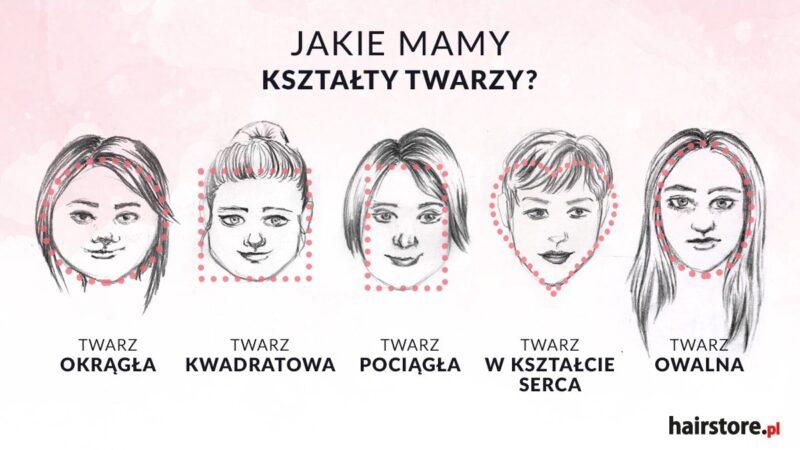 kształty twarzy, rodzaje twarzy