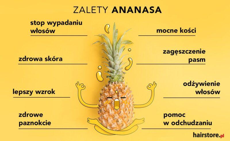 działanie ananasa, właściwości ananasa, na co ananas