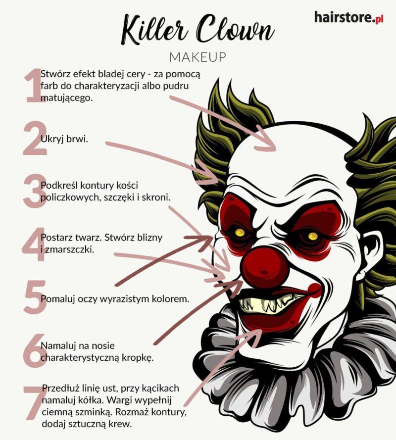 jak zrobić makijaż upiornego klauna, jak zrobić makijaż na halloween