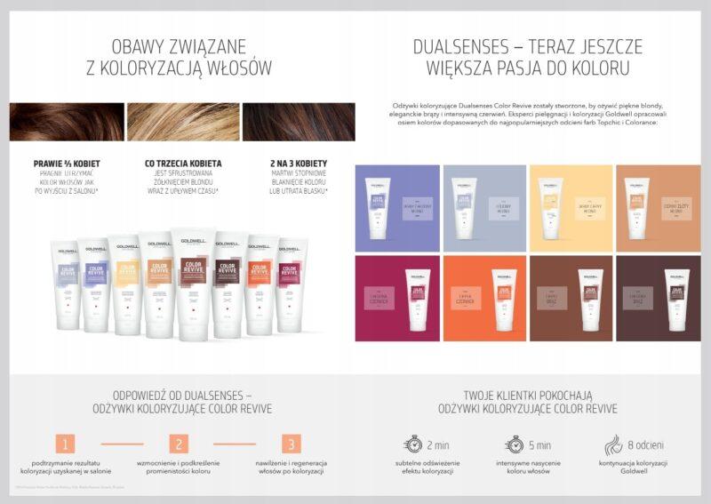 kosmetyki goldwell do włosów farbowanych, maska koloryzująca goldwell color revive efekty