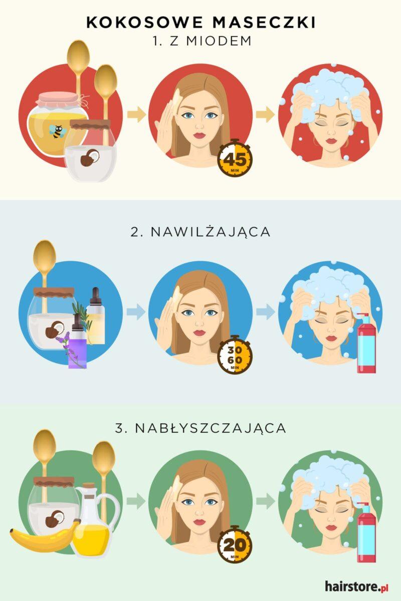 olej kokosowy na włosy, maski z kokosem na włosy