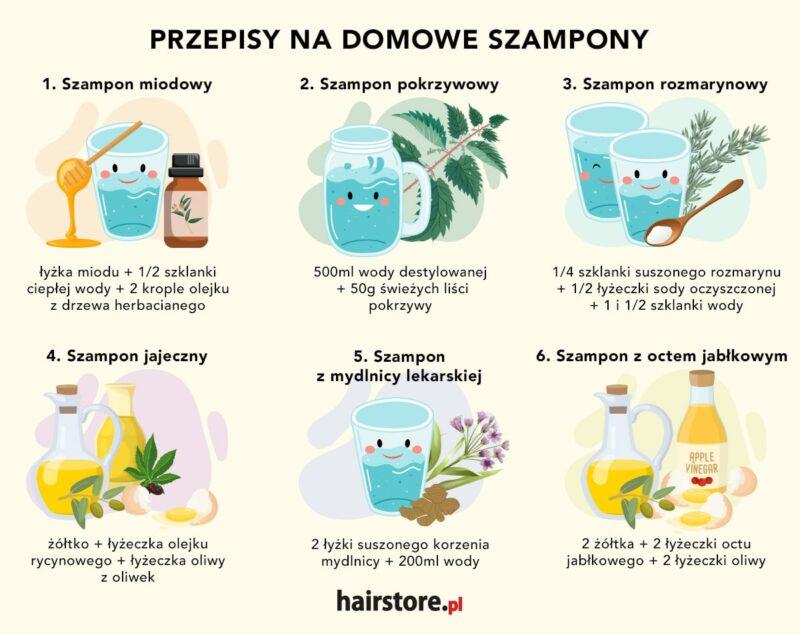 przepisy na domowe szampony do włosów