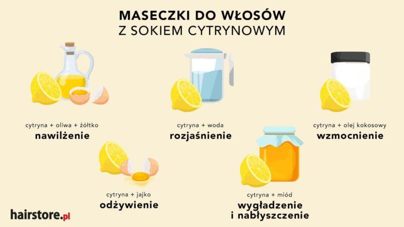 przepisy na maseczki do włosów z cytryną
