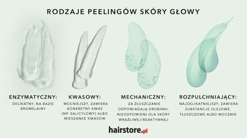 rodzaje peelingów do skóry głowy