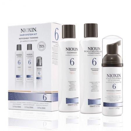 Nioxin System 6, zestaw przeciw wypadaniu, włosy widocznie przerzedzone, po zabiegach, grube